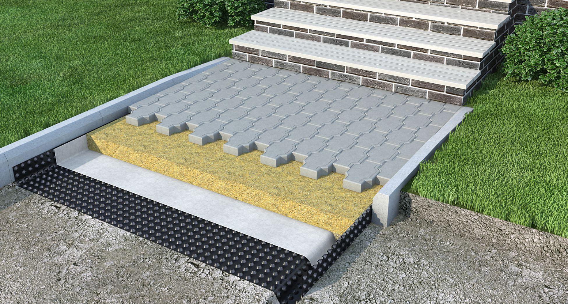 Профилированные мембраны – материал для защиты гидроизоляции и дренажа фундамента, крыш, отмосток и др.