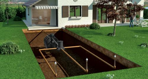 Варианты отвода очищенной воды из септика Топас, слив воды