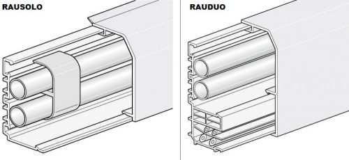 Плинтус для труб отопления - как проложить в коробе напольному, для скрытия отопительных труб, фото и видео
