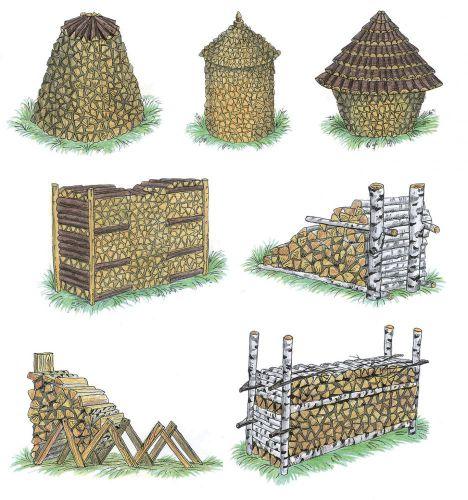Какие дрова лучше выбрать владельцам бань и каминов? » Сделай камин