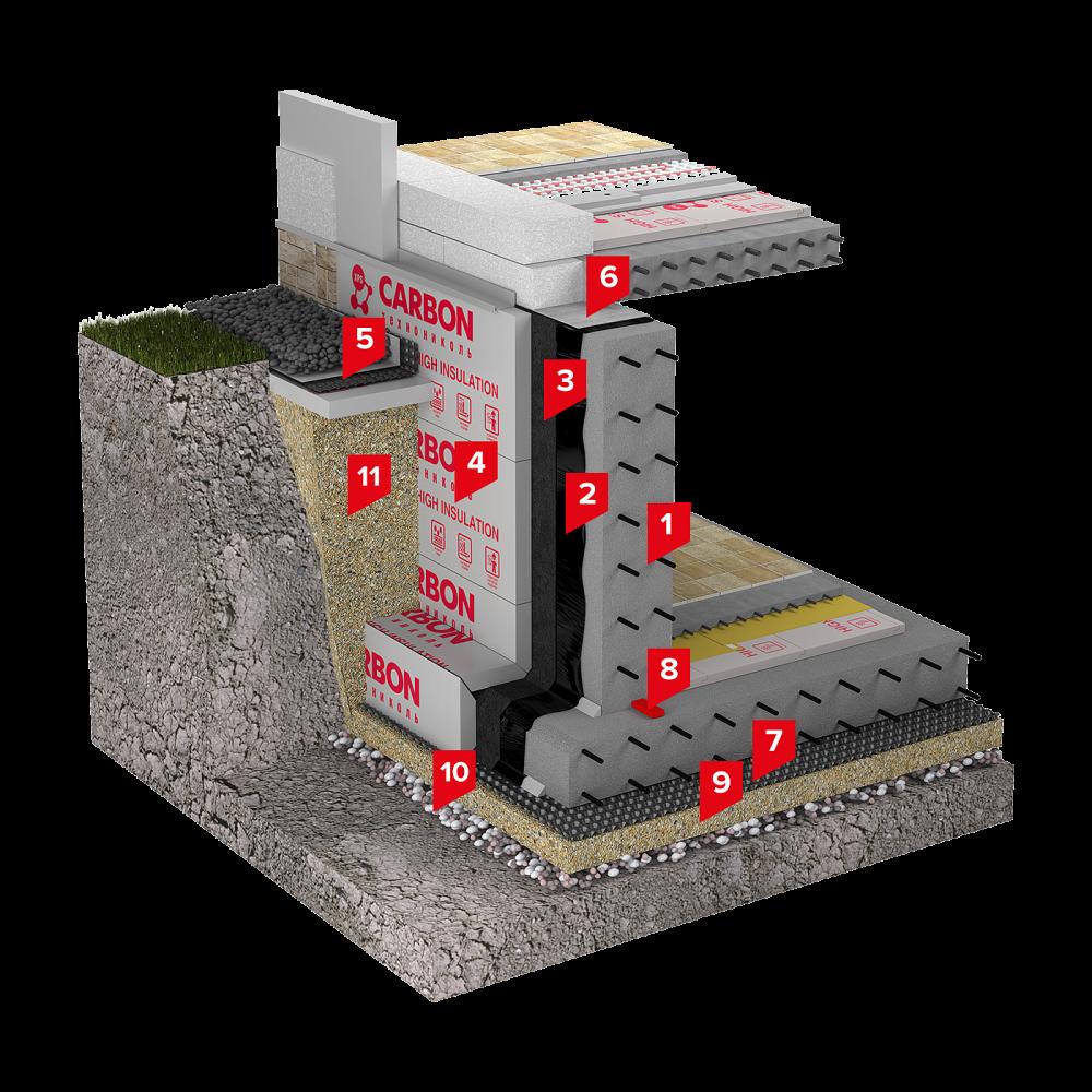 эппс технониколь для фундамента